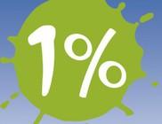 Kevesebb az szja 1%-ára jogosult - figyelj az adó 1% felajánlásnál